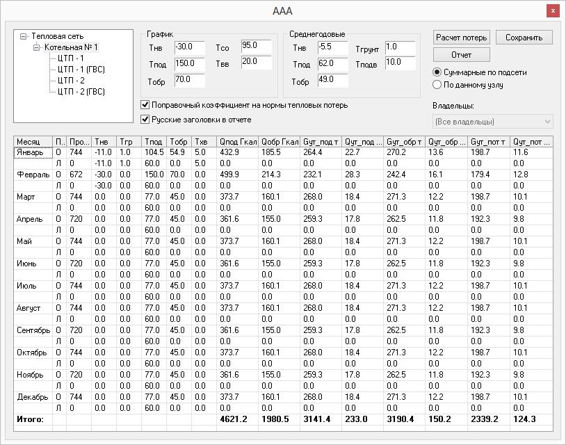 Программа Расчета Тепловые Сети