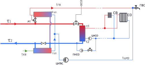 Подогреватели гвс схема